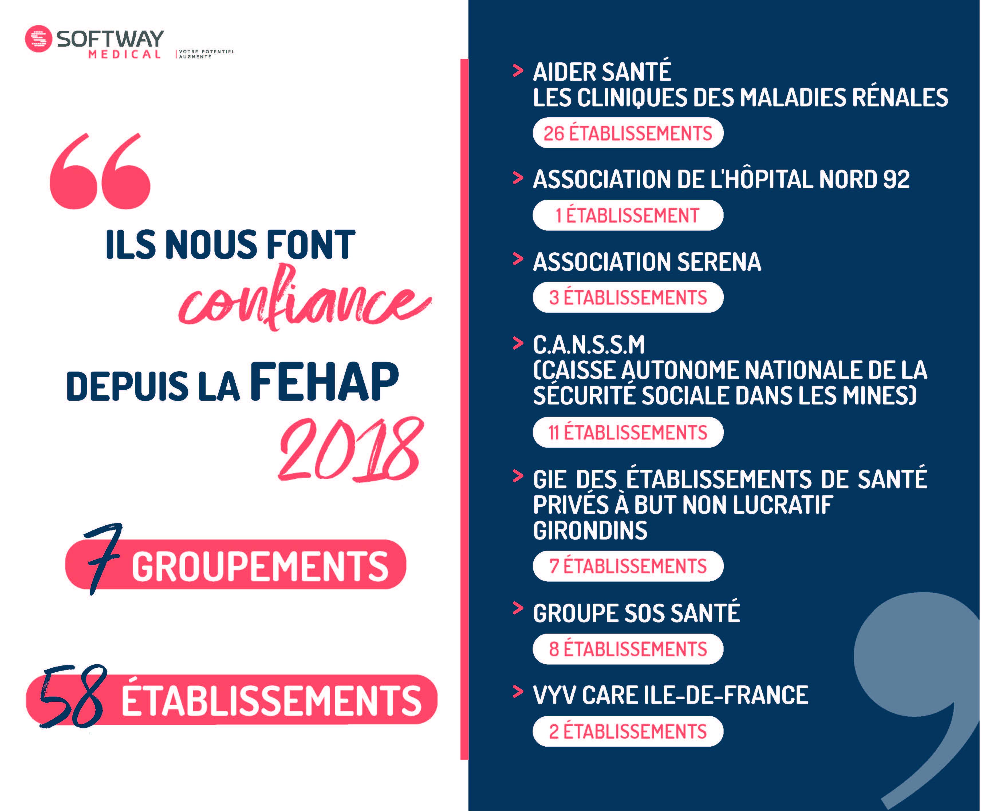 QUE DE NOUVEAUX CLIENTS DEPUIS LA FEHAP 2018…