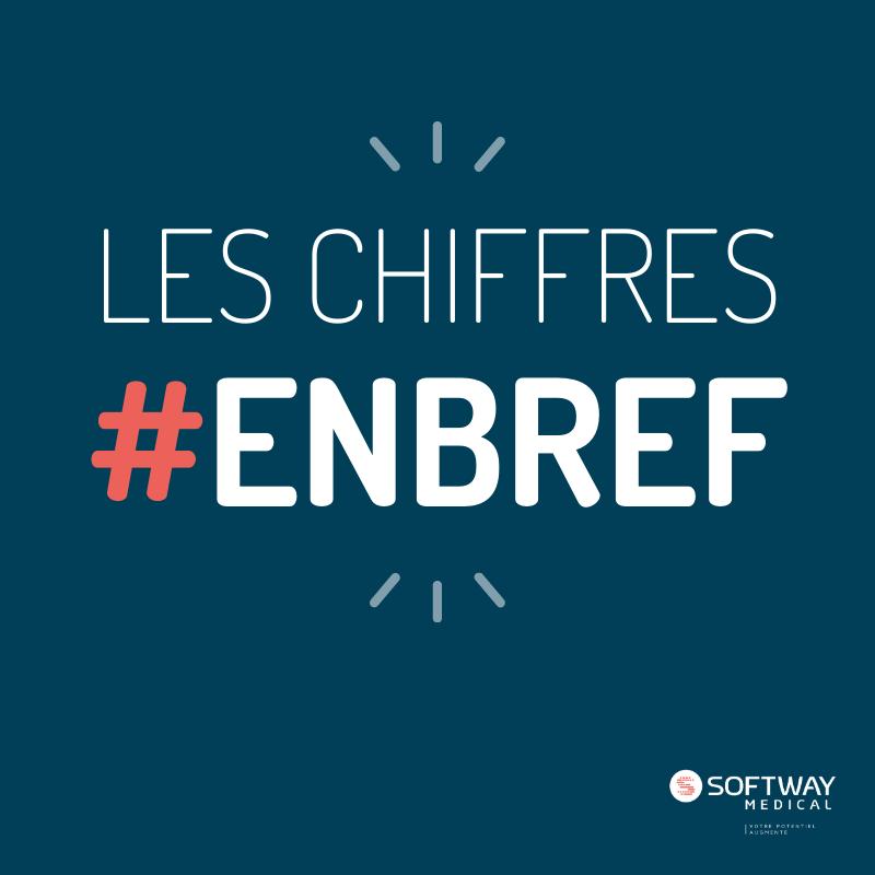 #JFR2019 | LES CHIFFRES CLÉS DES JFR 2019 POUR SOFTWAY MEDICAL