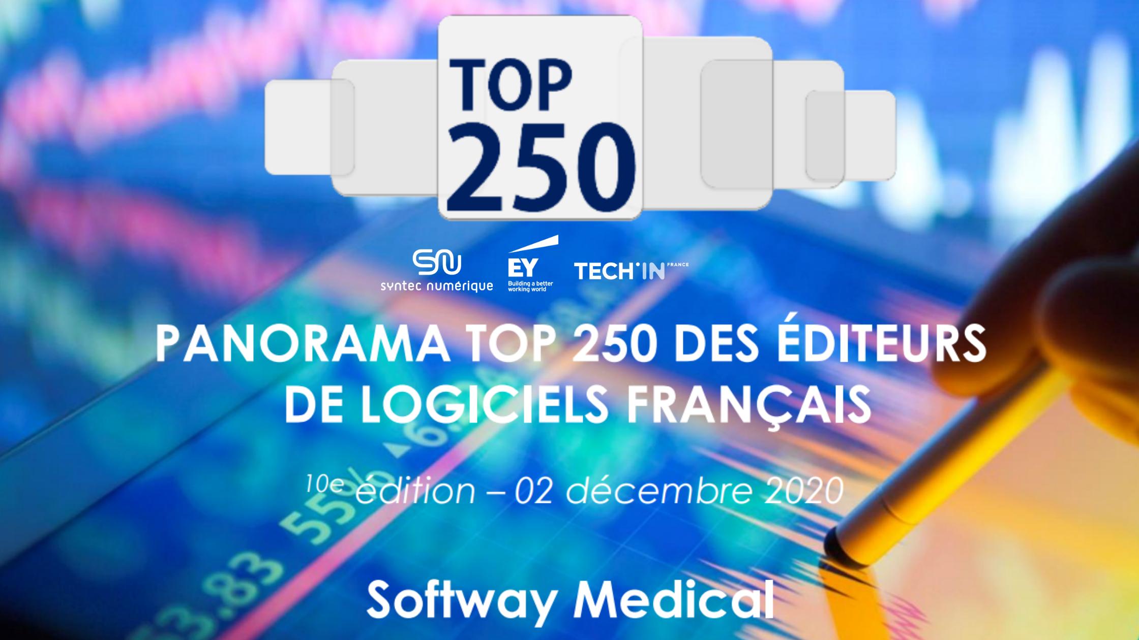 Softway Medical : une croissance dans la continuité de sa stratégie de développement !